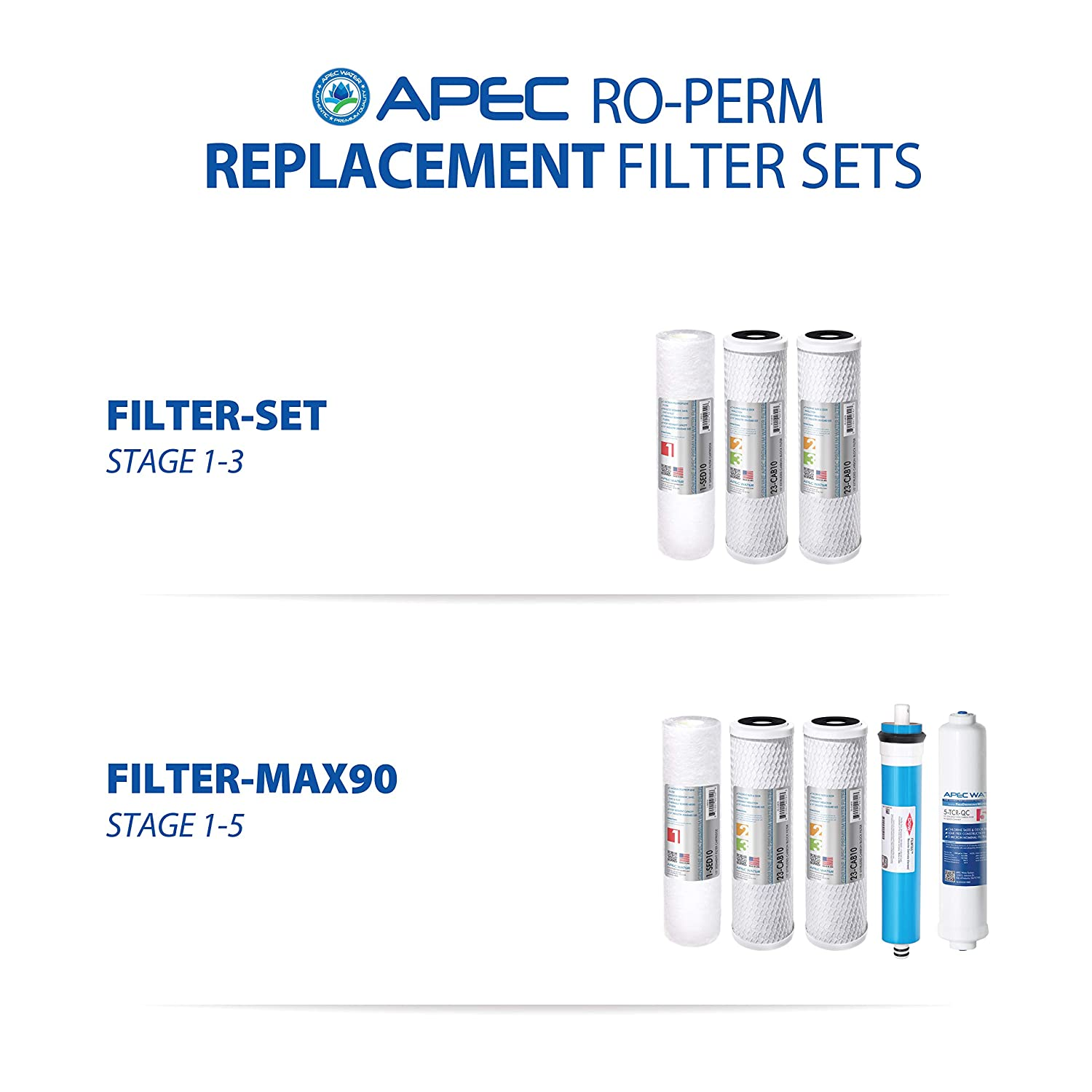 Ultimate RO-PERM APEC Top Tier Supreme High Efficiency Permeate Pumped Ultra Safe Reverse Osmosis Drinking Water Filter System for Low Pressure Homes