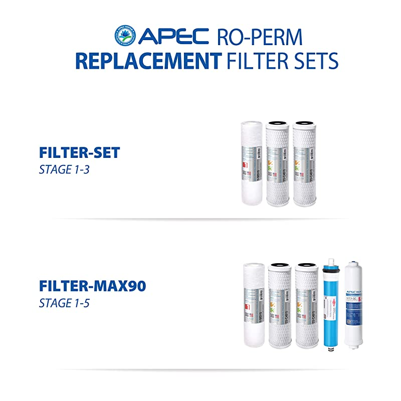 APEC Water ULTIMATE RO-PERM - Filters set replacement