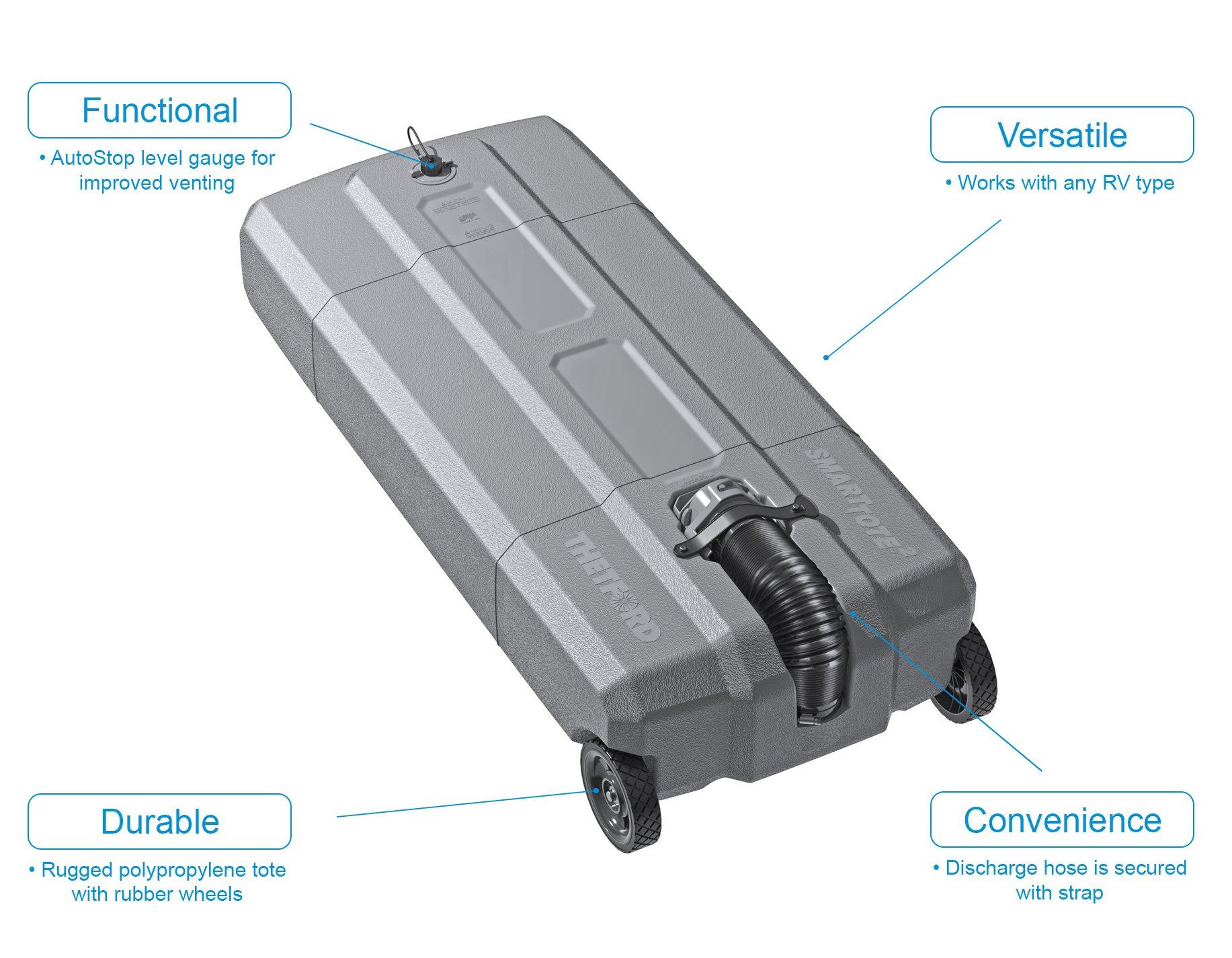 SmartTote2 RV Portable Waste Tote Tank - 2 Wheels - 35 Gallon -Thetford 40503 by SmartTote 2 (Image #3)