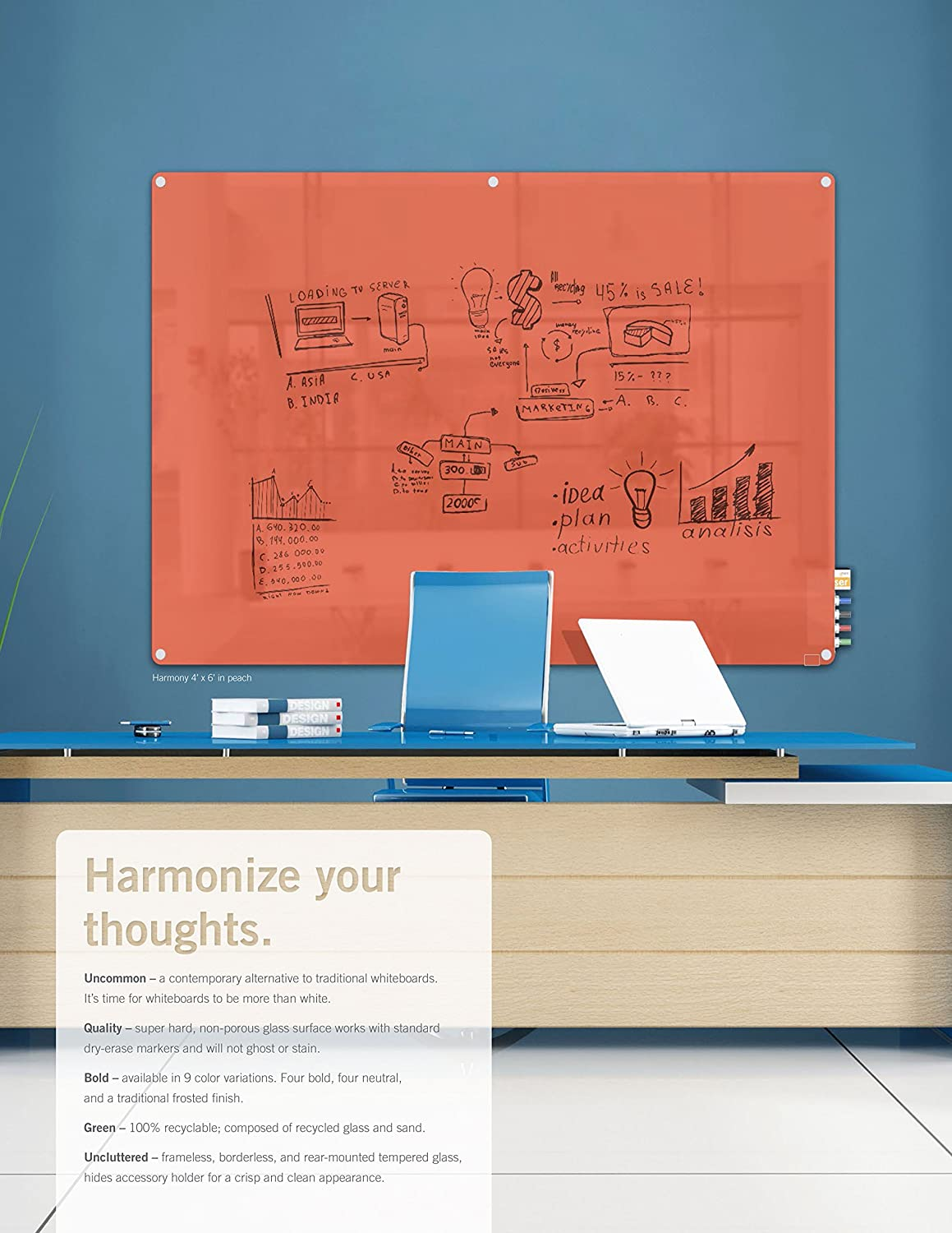 Amazon.com : 4x6 Harmony Frosted Glass Board - Radius Corners - 4 Markers and Eraser : Dry Erase Boards : Office Products