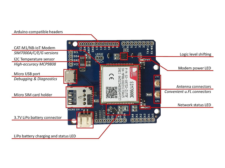 Botletics SIM7000 LTE CAT-M1 NB-IoT Cellular + GPS + Antenna Shield Kit for  Arduino (SIM7000E)