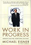 Work in Progress: Risking Failure Surviving Success