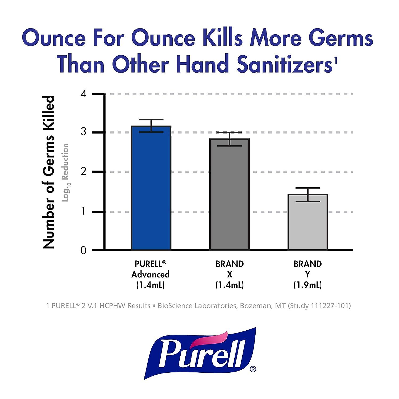 PURELL Advanced Green Certified Hand Sanitizer Gel, 1200 mL Sanitizer Refill for PURELL LTX Touch-Free Dispenser (Pack of 2)- 1903-02
