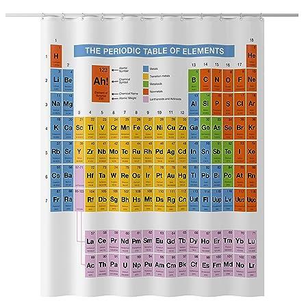 Getdigital periodic table shower curtain amazon kitchen home getdigital periodic table shower curtain urtaz Images