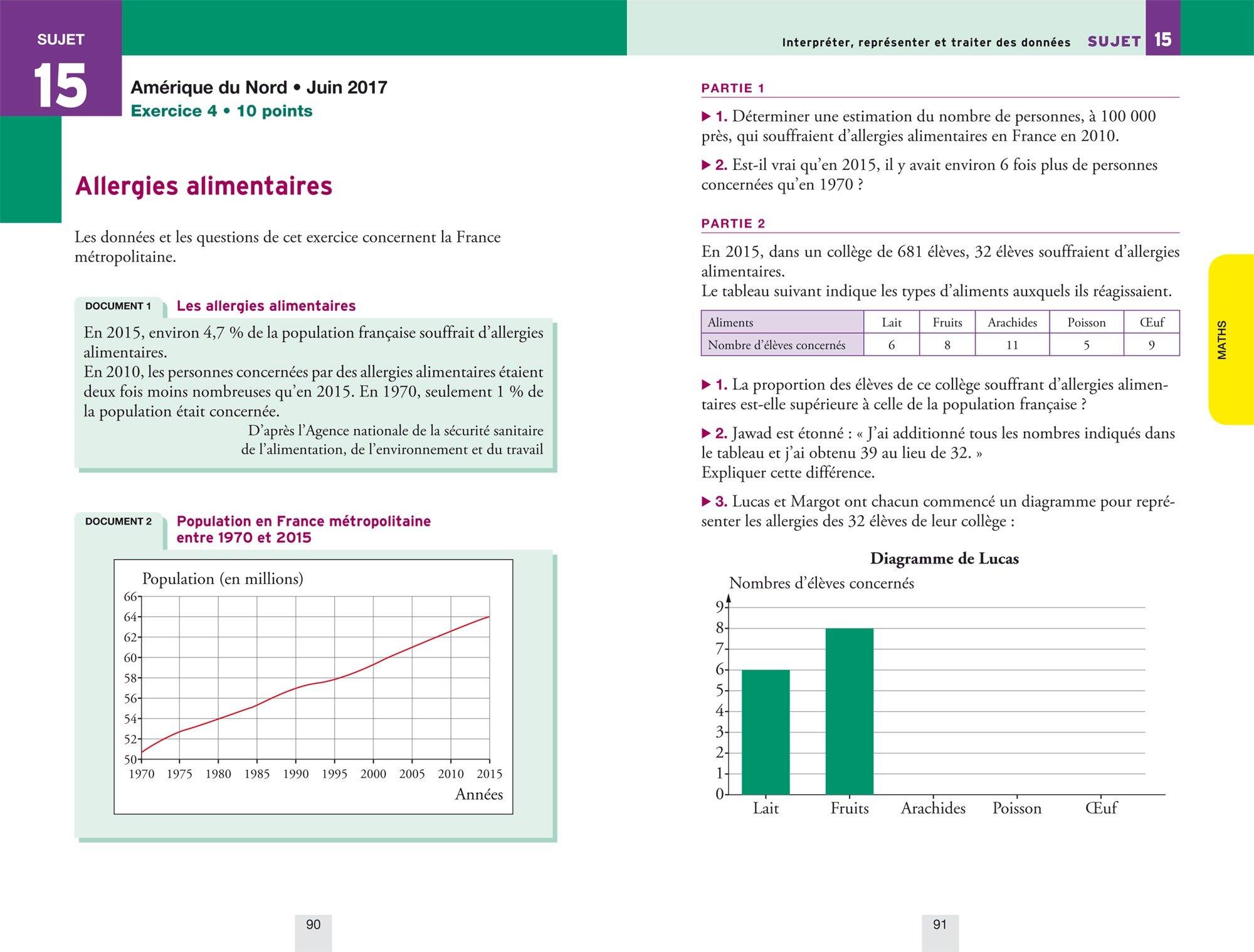 Annales Annabrevet 2018 Lépreuve écrite 1 du nouveau brevet 3e: maths, physique-chimie, SVT, technologie: Amazon.es: Emmanuelle Michaud, Caroline Bureau, ...