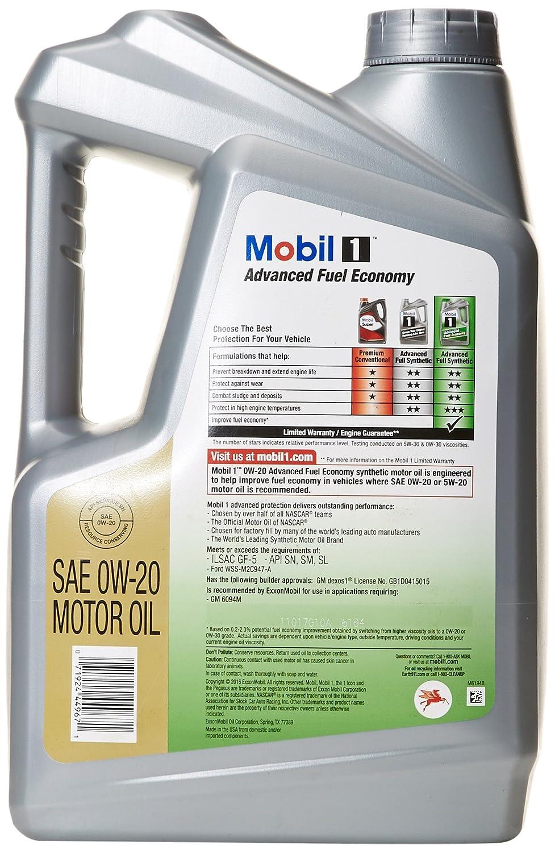 Best Motor Oil For Honda Accord Impremedia Net