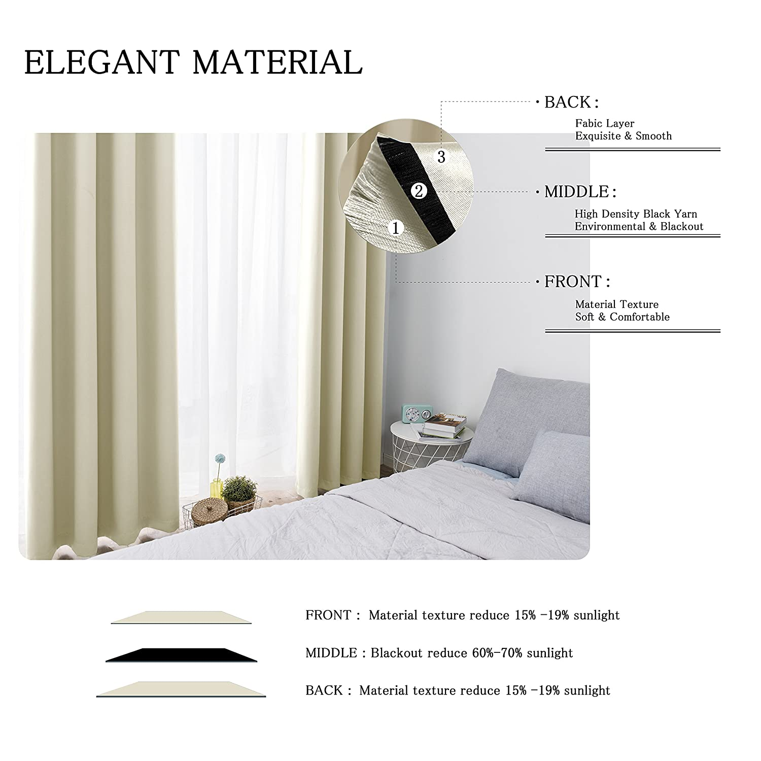 52 x 95 inch 2 Panels Grey Thermal Insulated Curtain with Grommet Top WONTEX Blackout Curtains for Bedroom