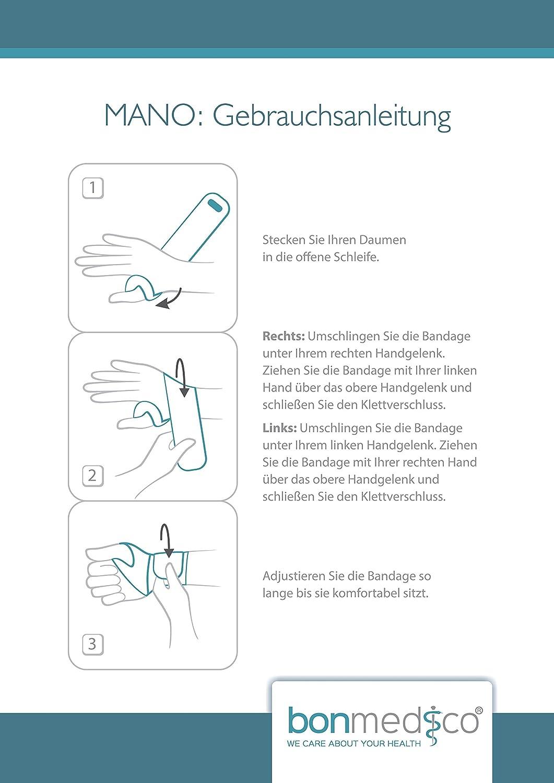 Gemütlich Linke Handgelenk Anatomie Ideen - Anatomie Von ...