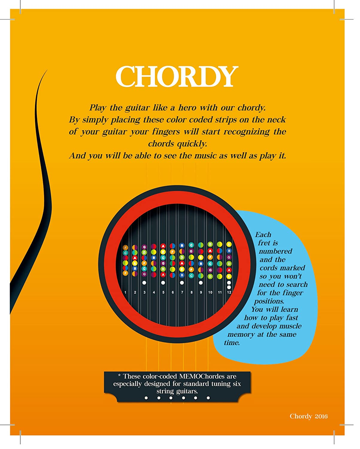 Amazon Chordy Color Coded Guitar Fret Stickers Guitar Chord
