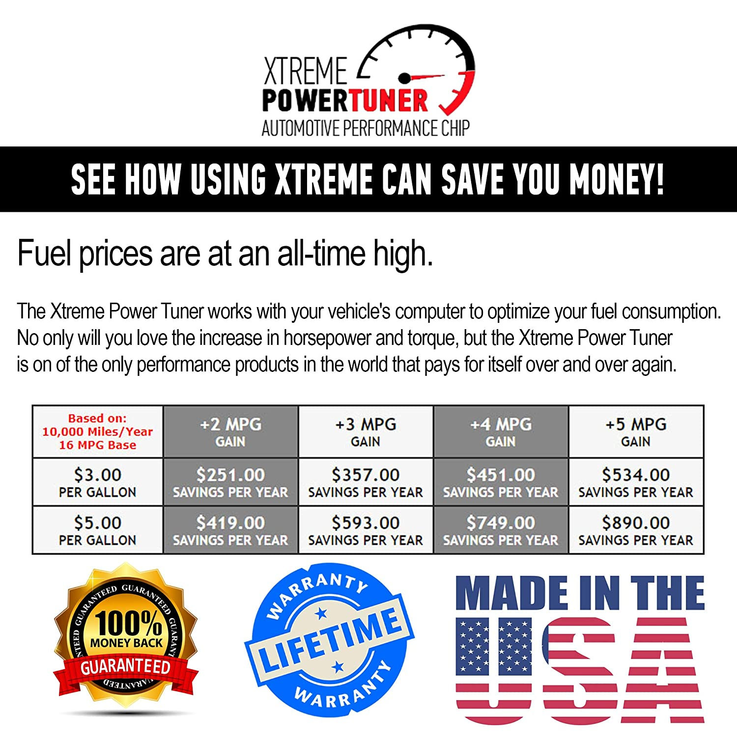3.7L 5.8L and 6.2L -Increase Fuel Mileage /& Increase Horsepower /& Torque with our Engine Tuner! 4.2L 5.0L 4.6L Xtreme Power Tuner Performance Chip for Ford F-150 2.7L 4.9L 3.5L 5.4L