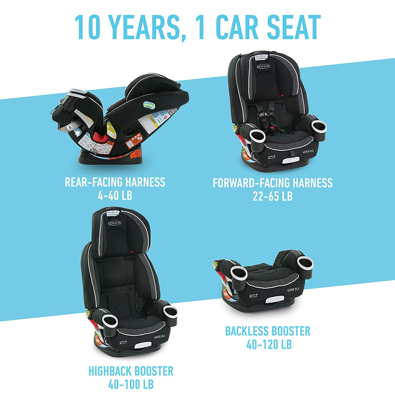 Amazon Graco 4Ever DLX 4 In 1 Car Seat Zagg Baby