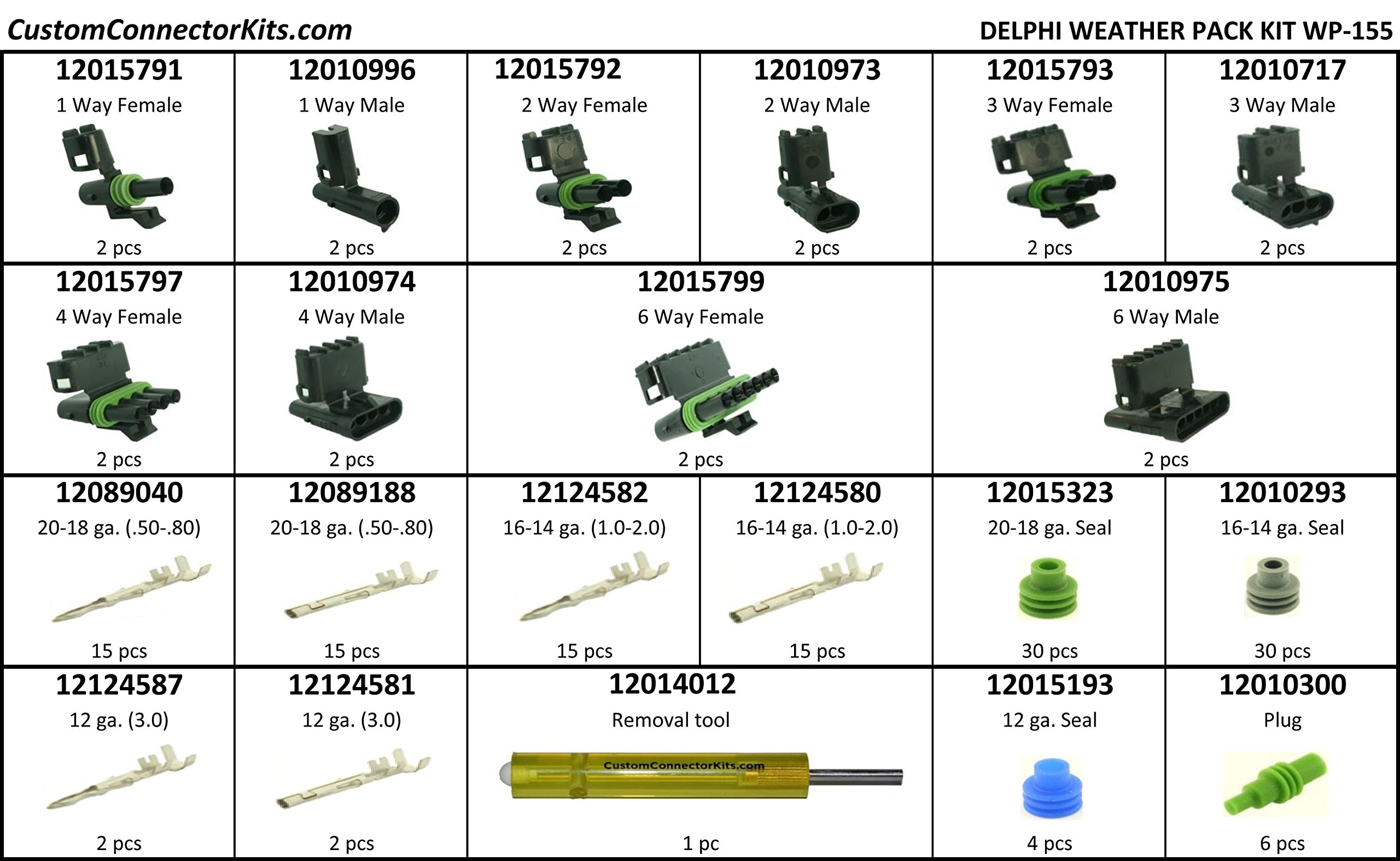 Delphi Weather Pack Connector Kit WP-155 With Pro Tool: Sealed Weatherproof Automotive Electrical Connectors 20-12 Gauge 155 Piece Kit With 12014254 Pro Crimp Tool by DELPHIKITS (Image #2)