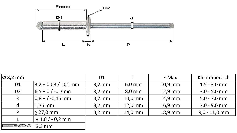 200 St/ück Blindnieten Alu//Stahl 4,0 x 16 mm Popnieten//Flachrundkopf