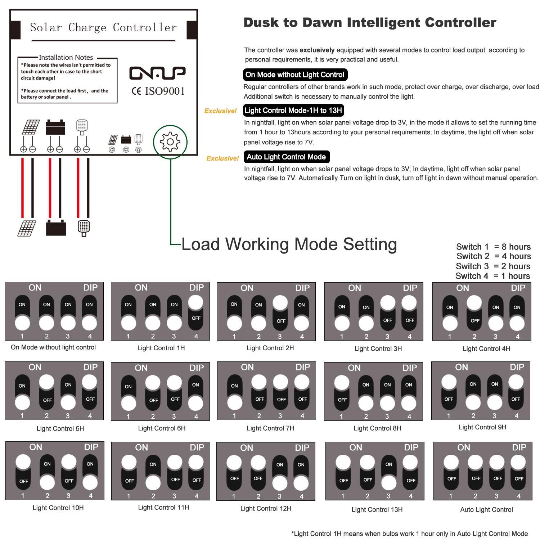 SUNER POWER Waterproof Solar Charge Controller - Intelligent12V/24V Solar Panel Battery Regulator by SUNER POWER (Image #5)