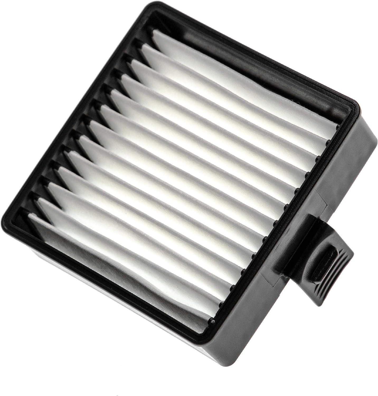 vhbw filtro de aspirador compatible con Ryobi P712, P713, P714K ...