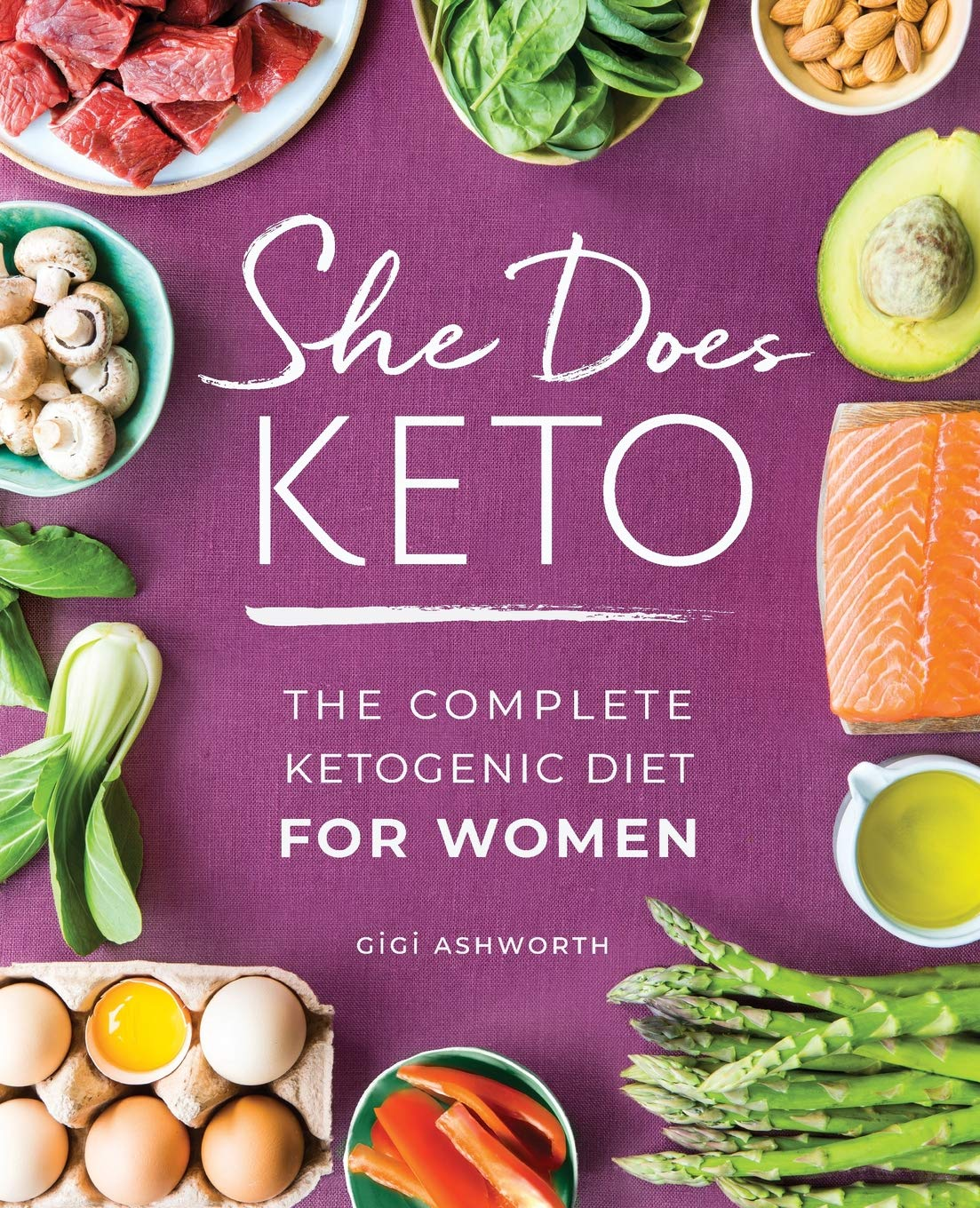 so what is the ketogenic diet?