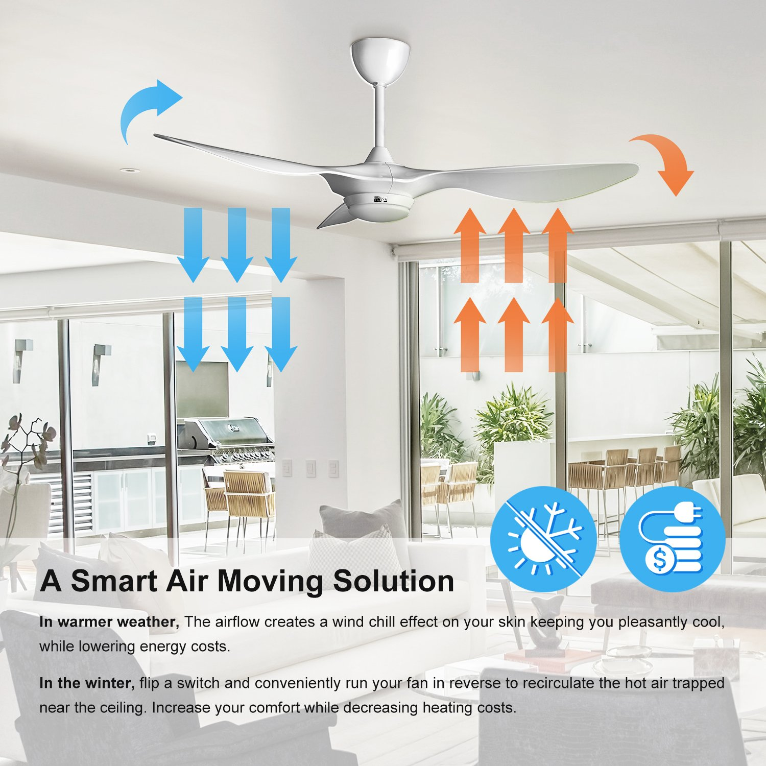 reiga 52-in Ceiling Fan with LED Light Kit Remote Control Modern Blade Noiseless Reversible Motor