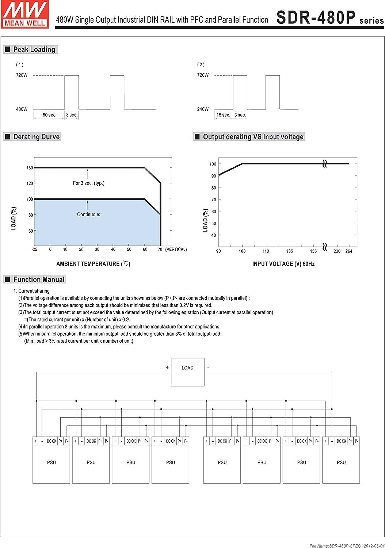 Mean Well Original SDR-480P-24 DIN Rail Power Supplies 24V 20A