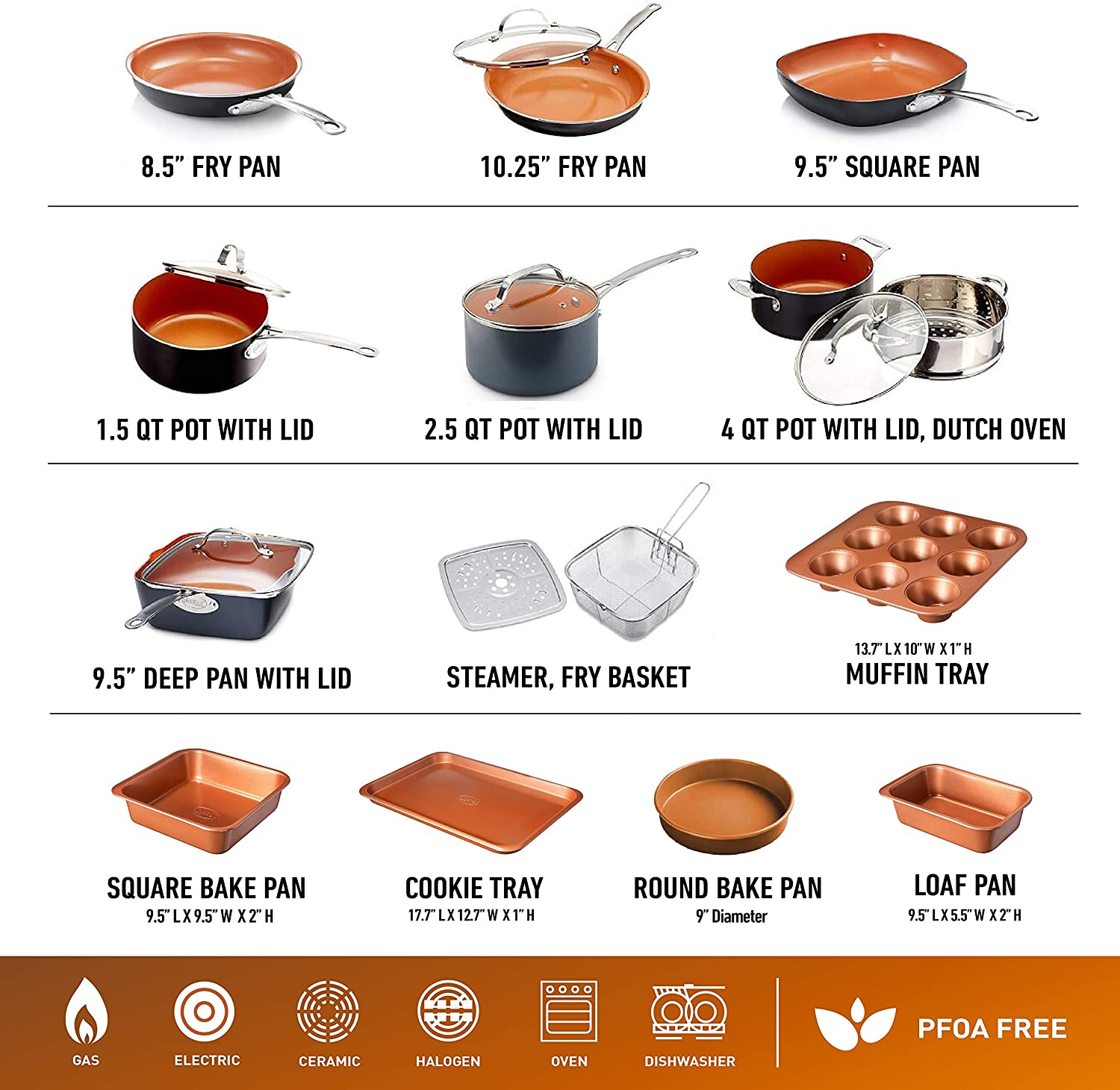 Gotham steel vs Red copper pan review