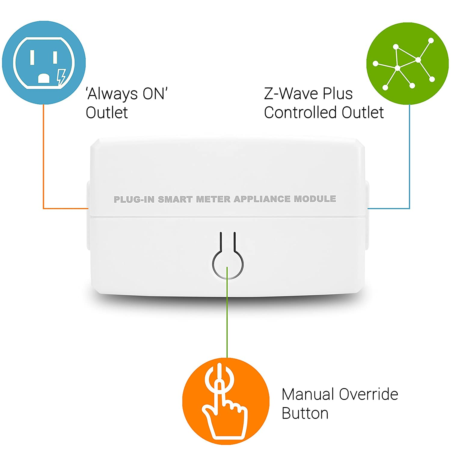 Enerwave zwn-333 m-plus enchufe inteligente, smart Switch Z ...