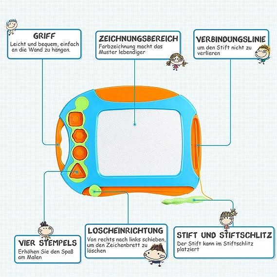 Beste Farbzeichnung Online Ideen - Framing Malvorlagen ...