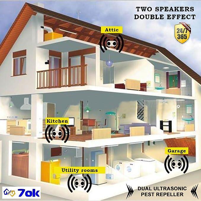 Repelente de plagas. Interior, electrónica - ultrasónico (Sonic; sonido), de control de plagas repelente de ratas y ratones, repelente de plagas enchufe en, ...