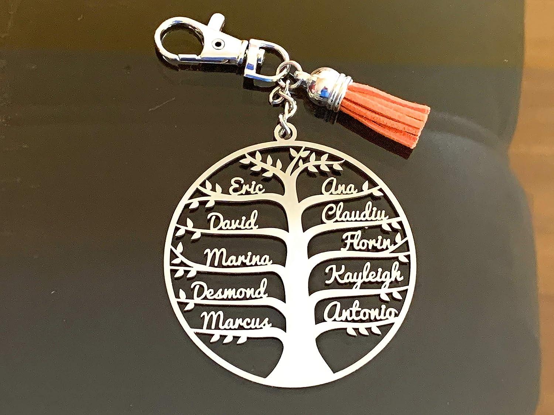 Tree keyring
