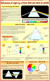 Buy refraction of light through lenses book online at low prices in refraction of light by prism chart english hindi combined fandeluxe Image collections