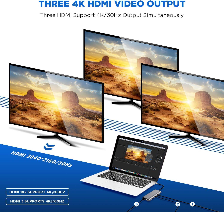 USB C Hub 12 Ports Docking Station Triple-Display USB C Adapter mit Triple 4K-HDMI,Typ C PD,4 USB Ports,Gigablit Ethernet RJ45,SD//TF Kartenleser f/ür MacBook Pro//Air und Mehr Typ C Ger/äte