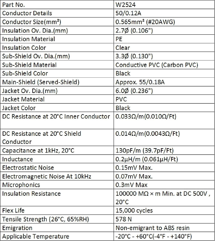 12,7/cm 6.35/mm 12/cm Pancake /à angle droit type TS Connecteurs -instrument effets c/âble patch avec Plaqu/é or /Mogami 2524 5/unit/és/ profil bas
