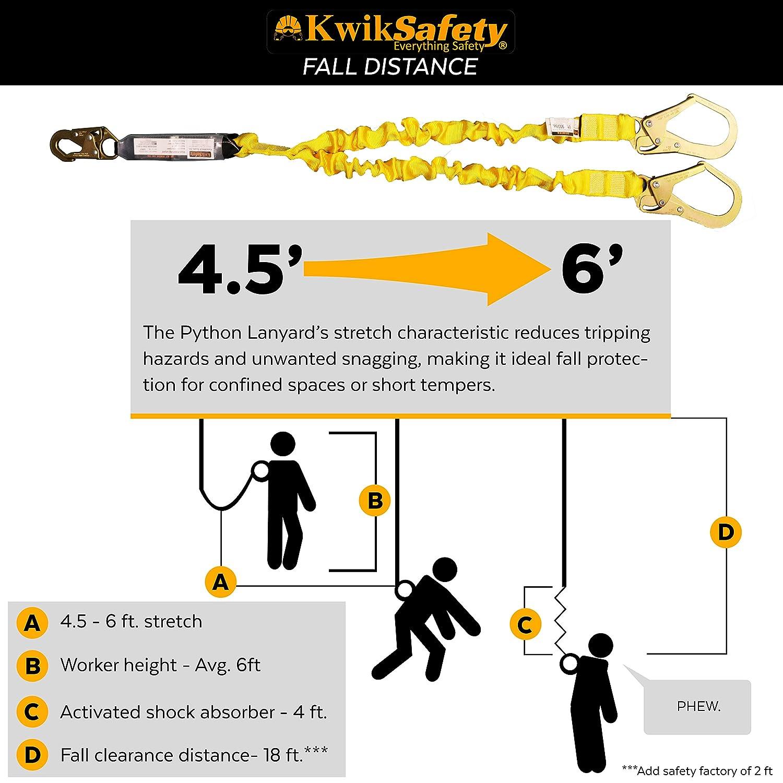 KwikSafety Fall Protection Double Leg ANSI Shock Absorbing Lanyard