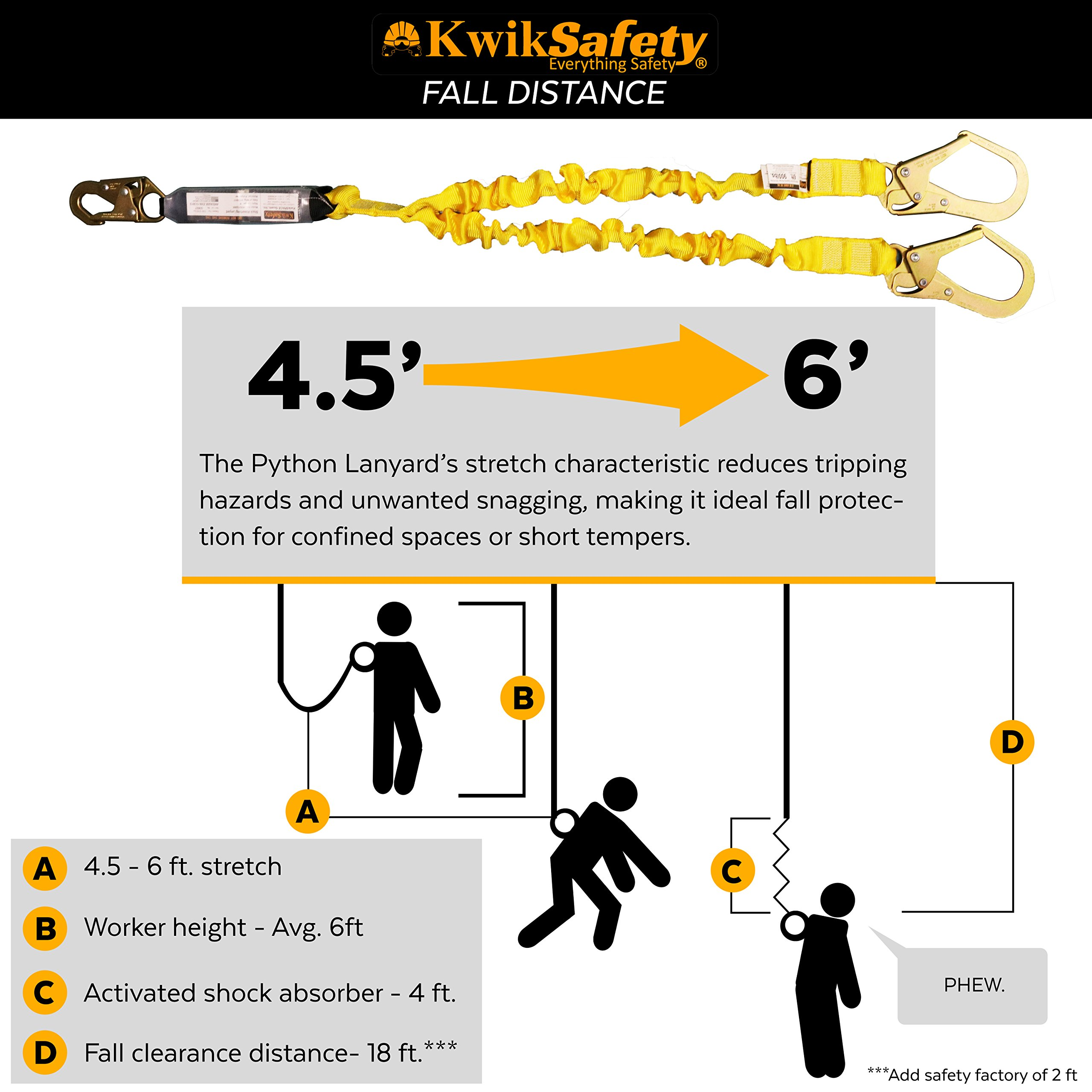 KwikSafety PYTHON   Double Leg 6ft Tubular Stretch Safety Lanyard   OSHA Approved ANSI Compliant Fall Protection   EXTERNAL Shock Absorber   Construction Arborist Roofing   Snap & Rebar Hook Connector by KwikSafety (Image #5)