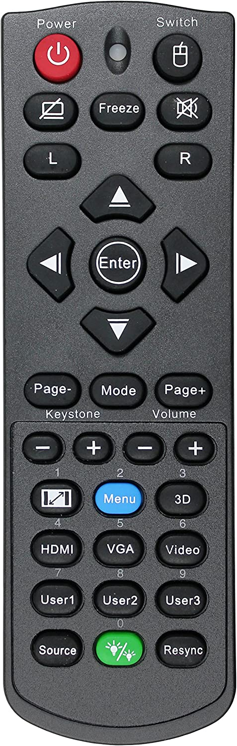 OPTOMA Technology J8947-0384-00 IR Remote Control for Projectors
