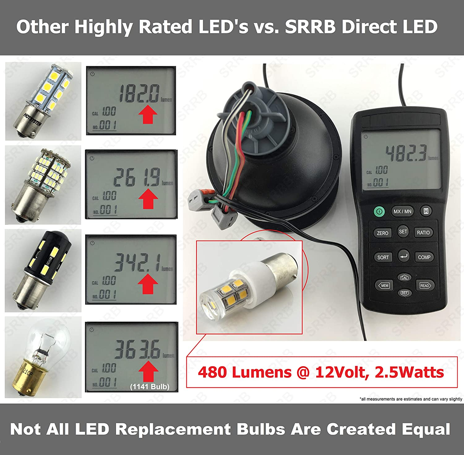 SRRB Performance 12V AC//DC BA15D LED Replacement 90//68//94 Light Bulb for RV Camper Travel Trailer Motorhome 5th Wheels and Marine Boat