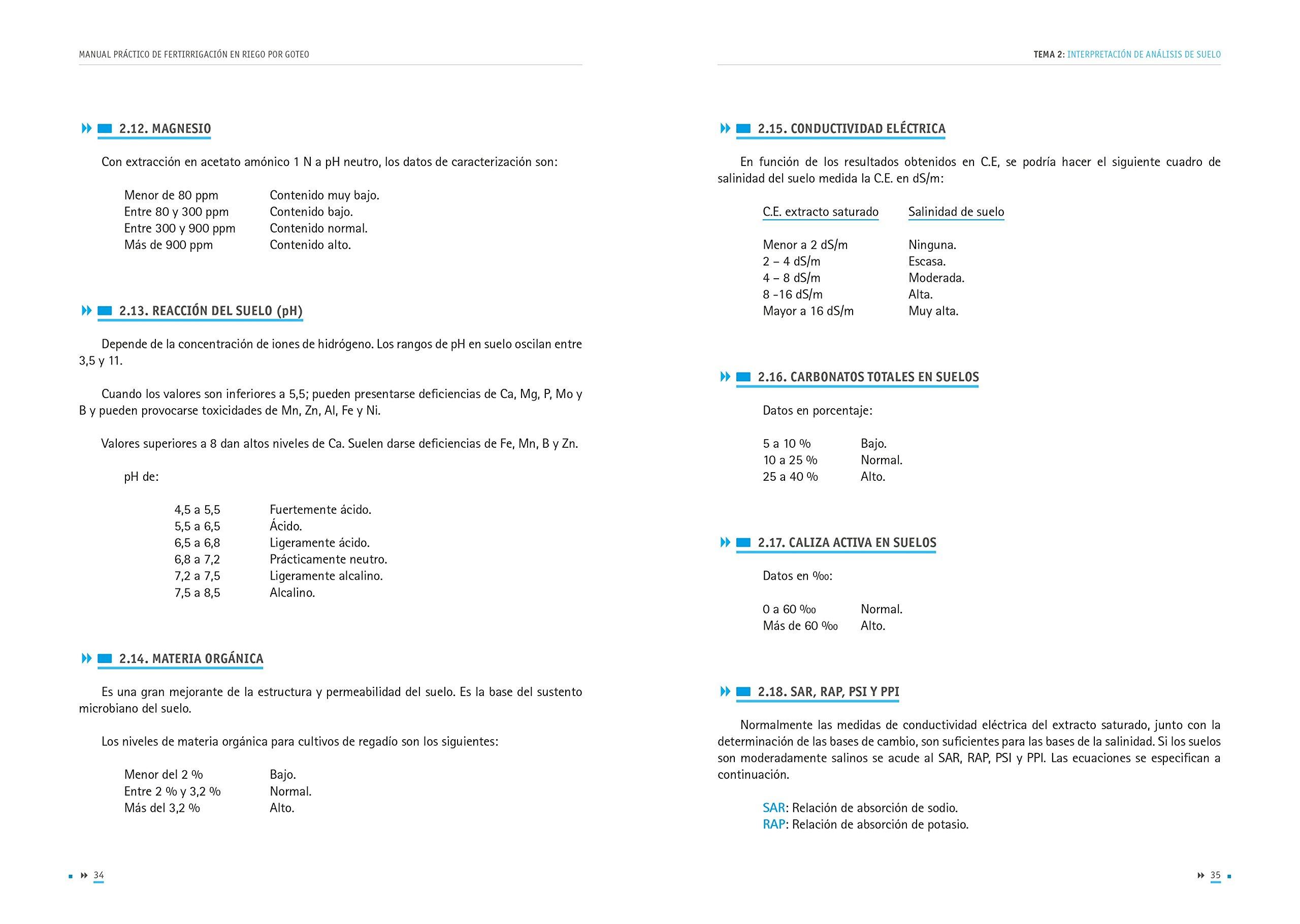 Manual práctico de Fertirrigación en Riego por Goteo. Sistemática de resolución de problemas: Amazon.es: Eduardo Jesús Fernández, Francisco Camacho Ferre, ...