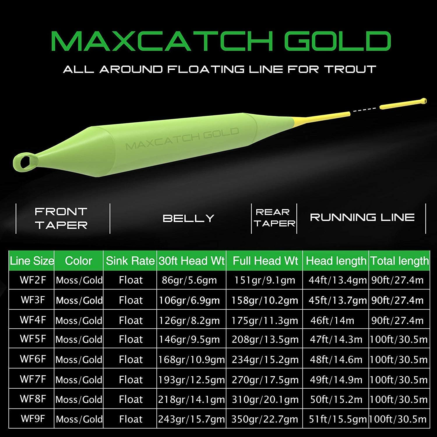 MAXIMUMCATCH Fly Line Gold Weight Forward WF2//3//4//5//6//7//8F 90-100F With 2 Welded Loop