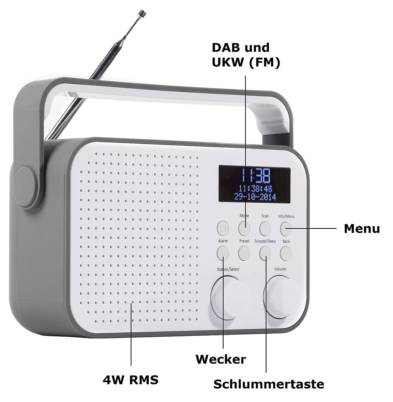 FmAutoscan Dab Radio Mit RadioDigital Nikkei Und Ndb20gy Tragbares lT1FKJ5uc3