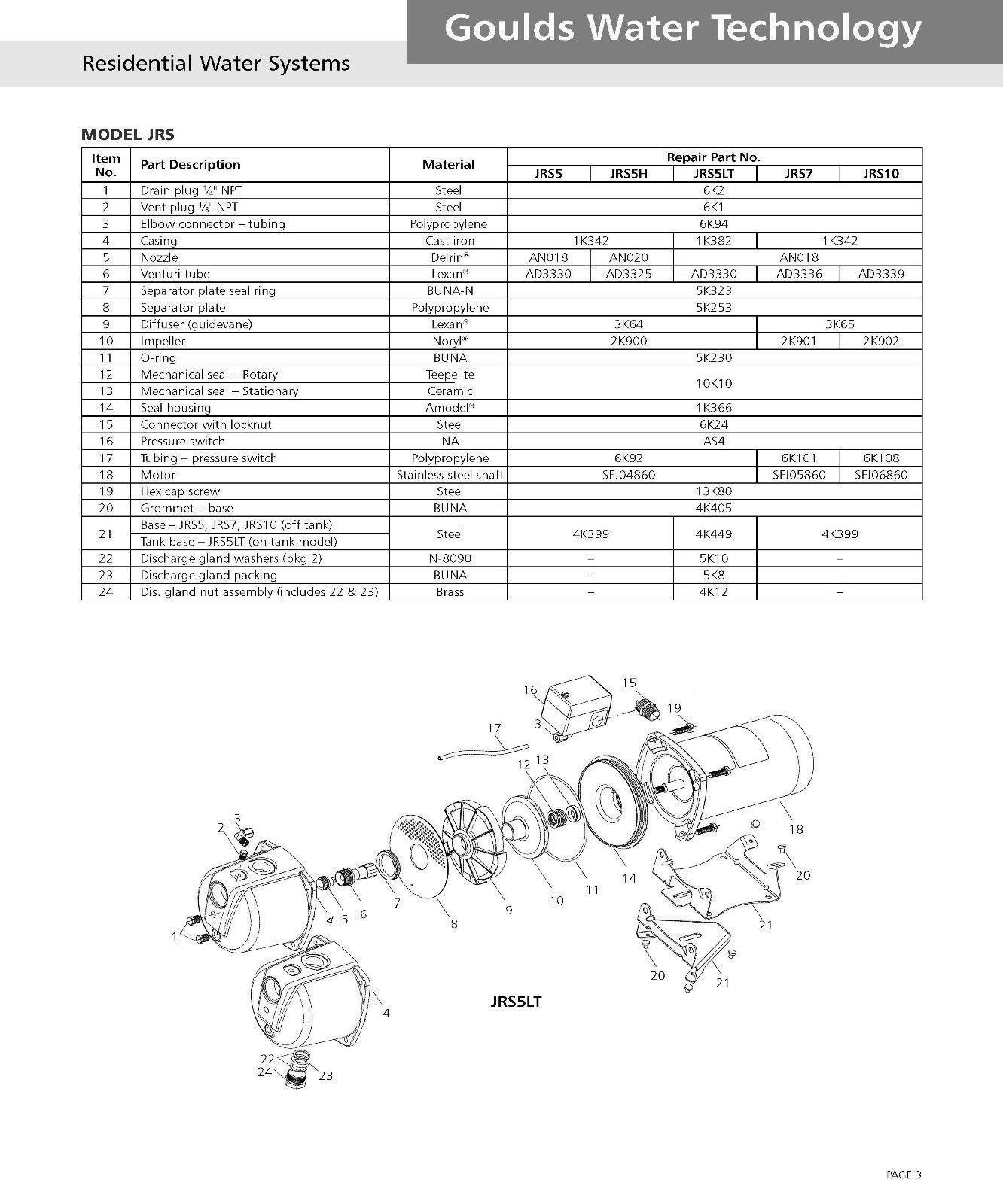 Goulds JRS5HKIT Repair Rebuild Kit for JRS5H by Goulds (Image #1)
