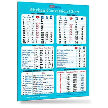 Amazon Fathers Day Gifts Blue Kitchen Conversion Chart Magnet