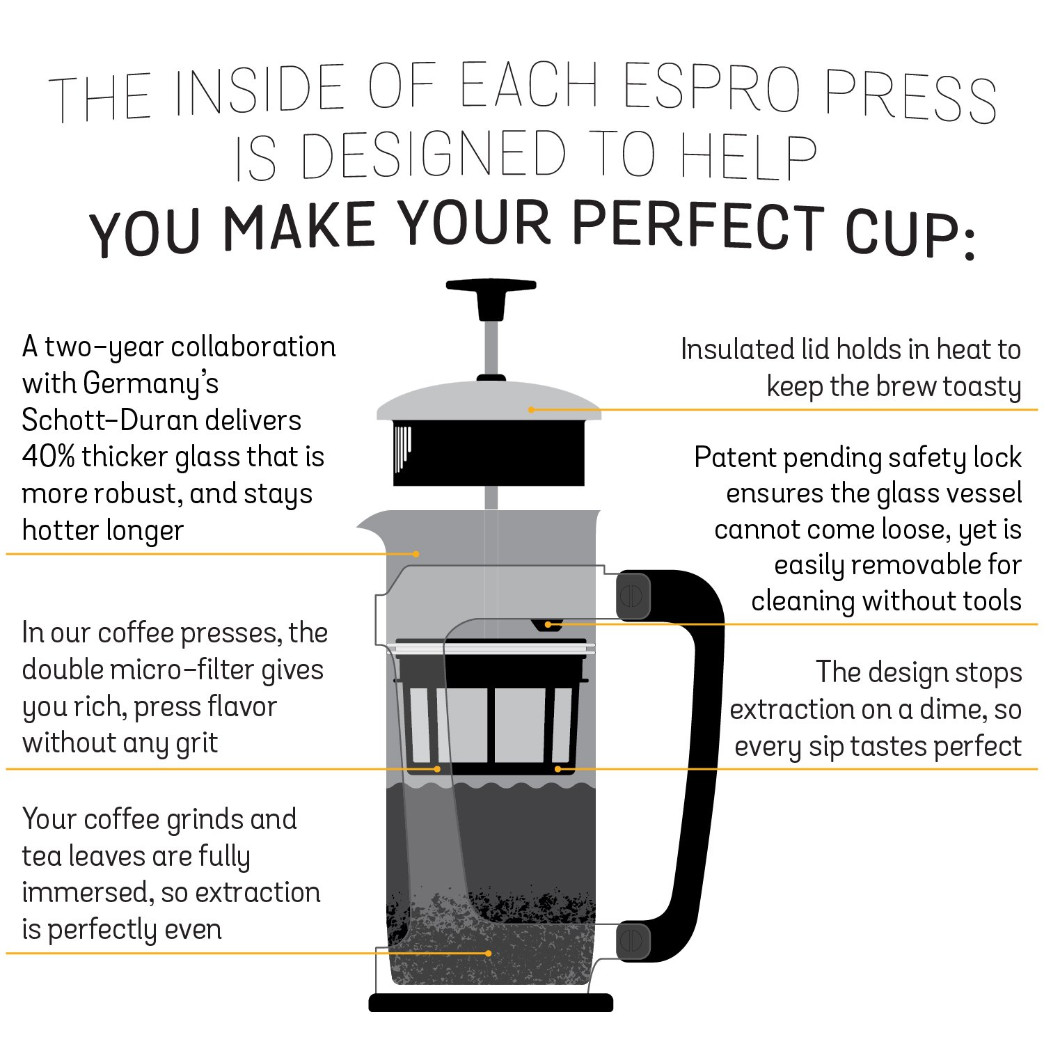 Glass and Stainless Steel Espro Coffee Press P5-18 oz