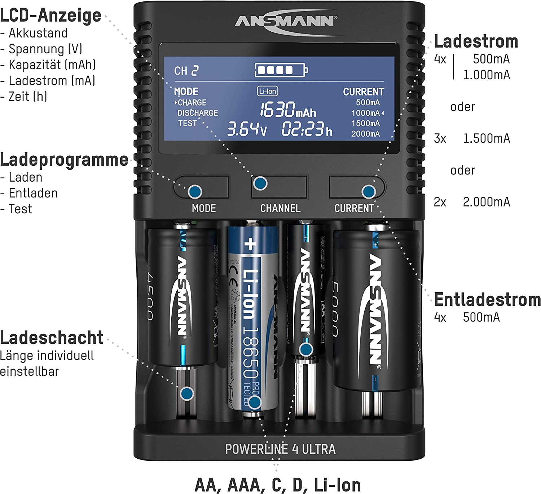 NiMH Chargeur de Piles Rondes NiCd Li-ION Ansmann Powerline 4 Ultra