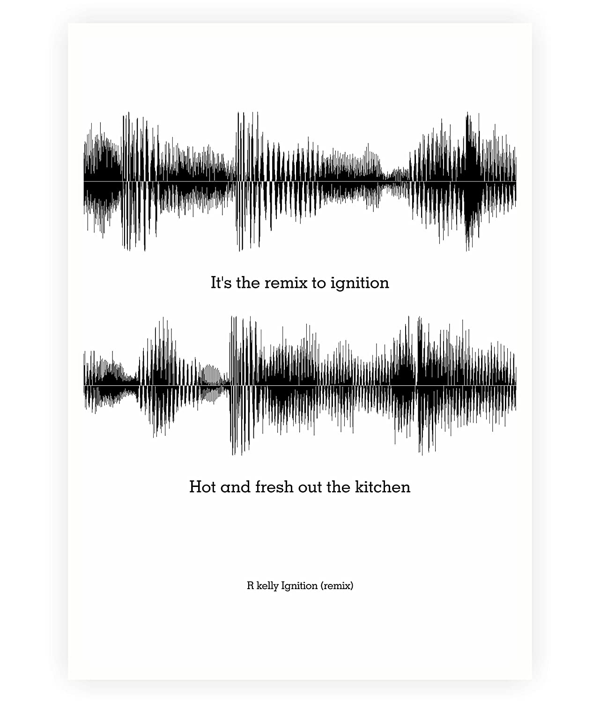 Amazon.com: Lab No. 4 R Kelly Ignition (Remix) Lyrics Quotes Poster ...