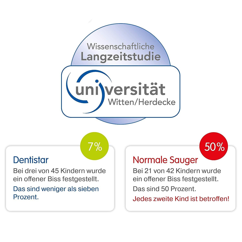 3 Nacht Nuckel Gr BPA frei Naturkautschuk Beruhigungssauger f/ür Babys Made in Germany leuchtet im Dunkeln ab 14 Monaten Sterne blau Dentistar/® Night Latex Schnuller 3er Set