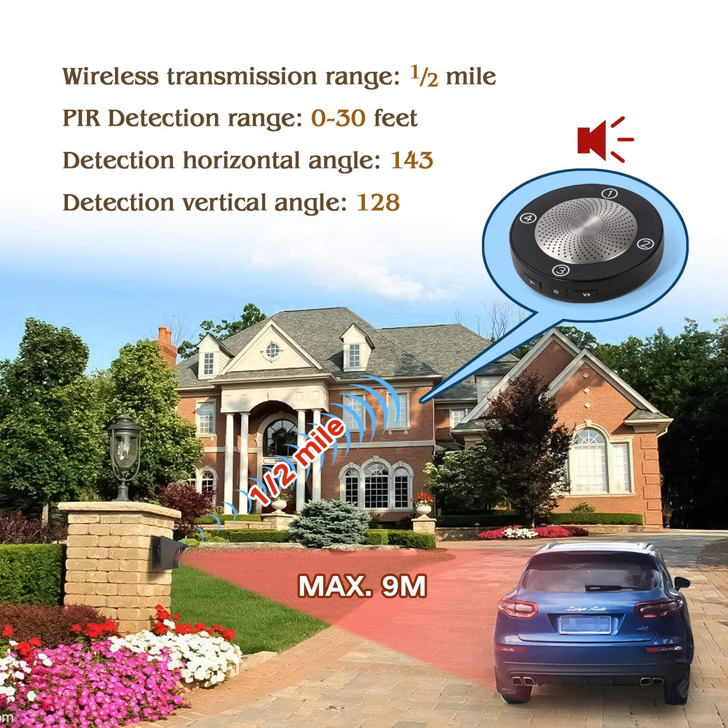 1 2 Mile Long Range Solar Wireless Driveway Alarm Outdoor Weather Resistant Motion Sensor Detector- Security Alert System-Monitor Protect Outside Property,No Need to Replace The Battery