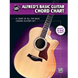 Alfred's Basic Guitar Chord Chart: A Chart of All the Basic Chords in Every Key (Alfred's Basic Guitar Library)