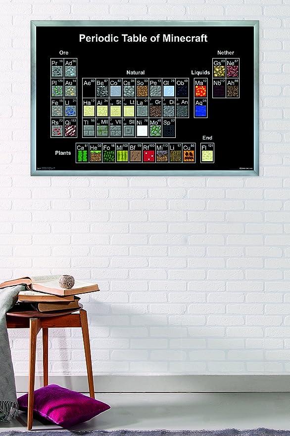 Amazon Trends International Minecraft Periodic Table Wall