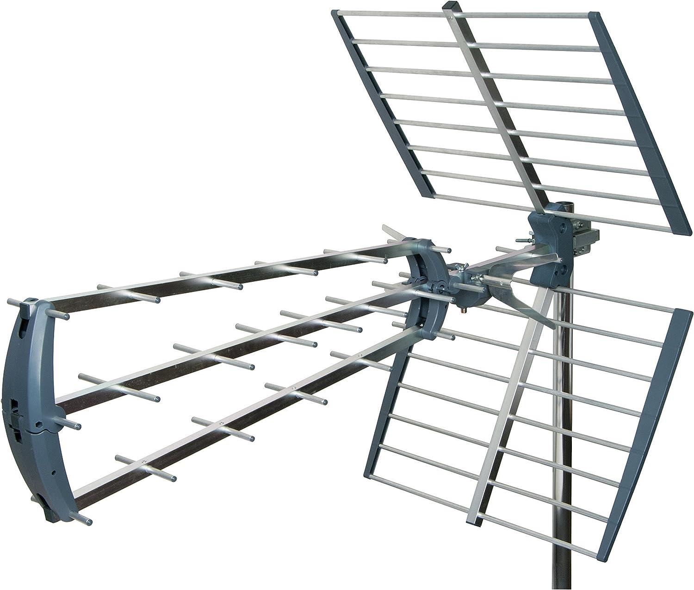 miglior antenna hdtv per esterni