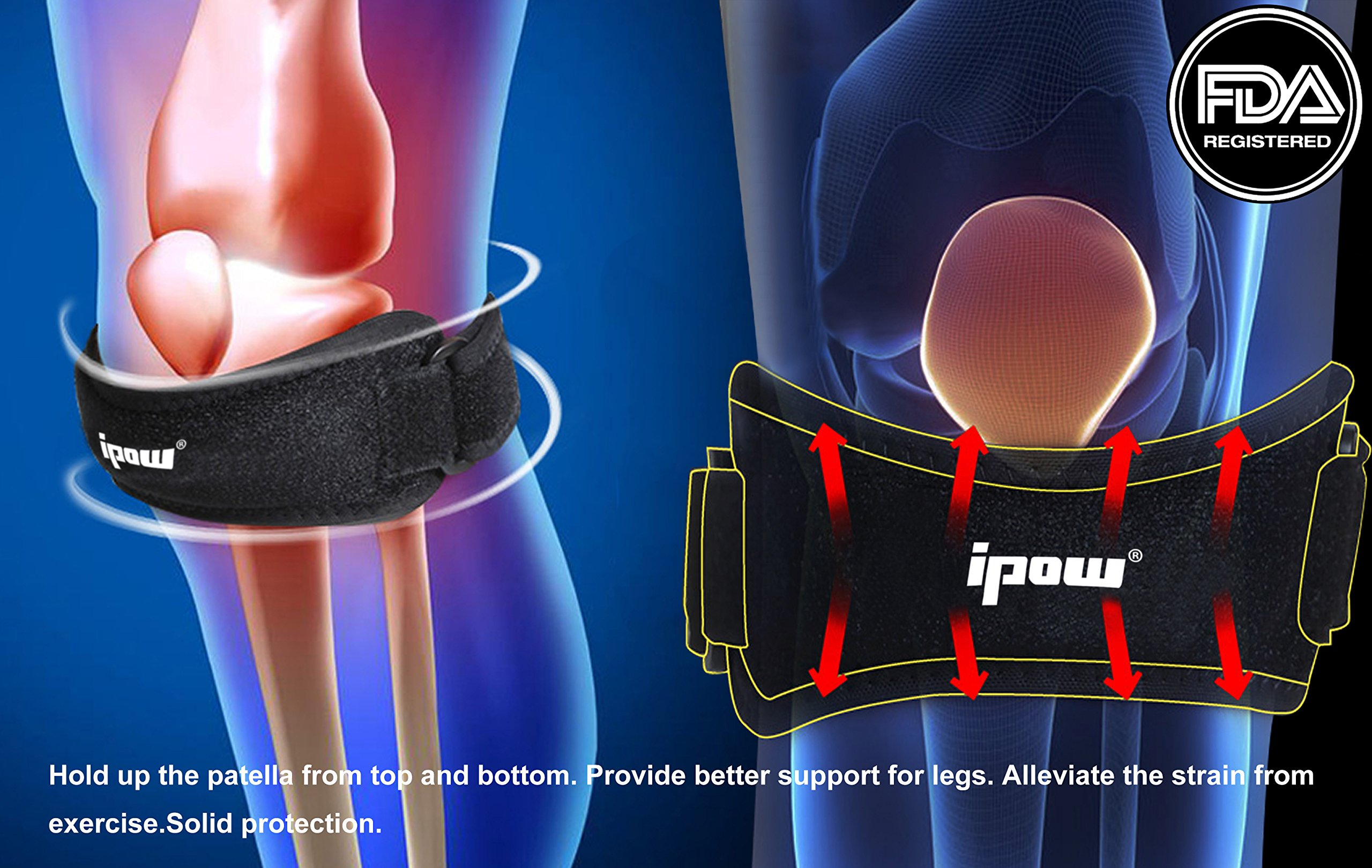Ipow 2 Pack Knee Pain Relief Amp Patella Stabilizer Knee