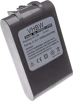 vhbw Batería Li-Ion 2000mAh (21.6V) para aspirador Dyson DC62 ...