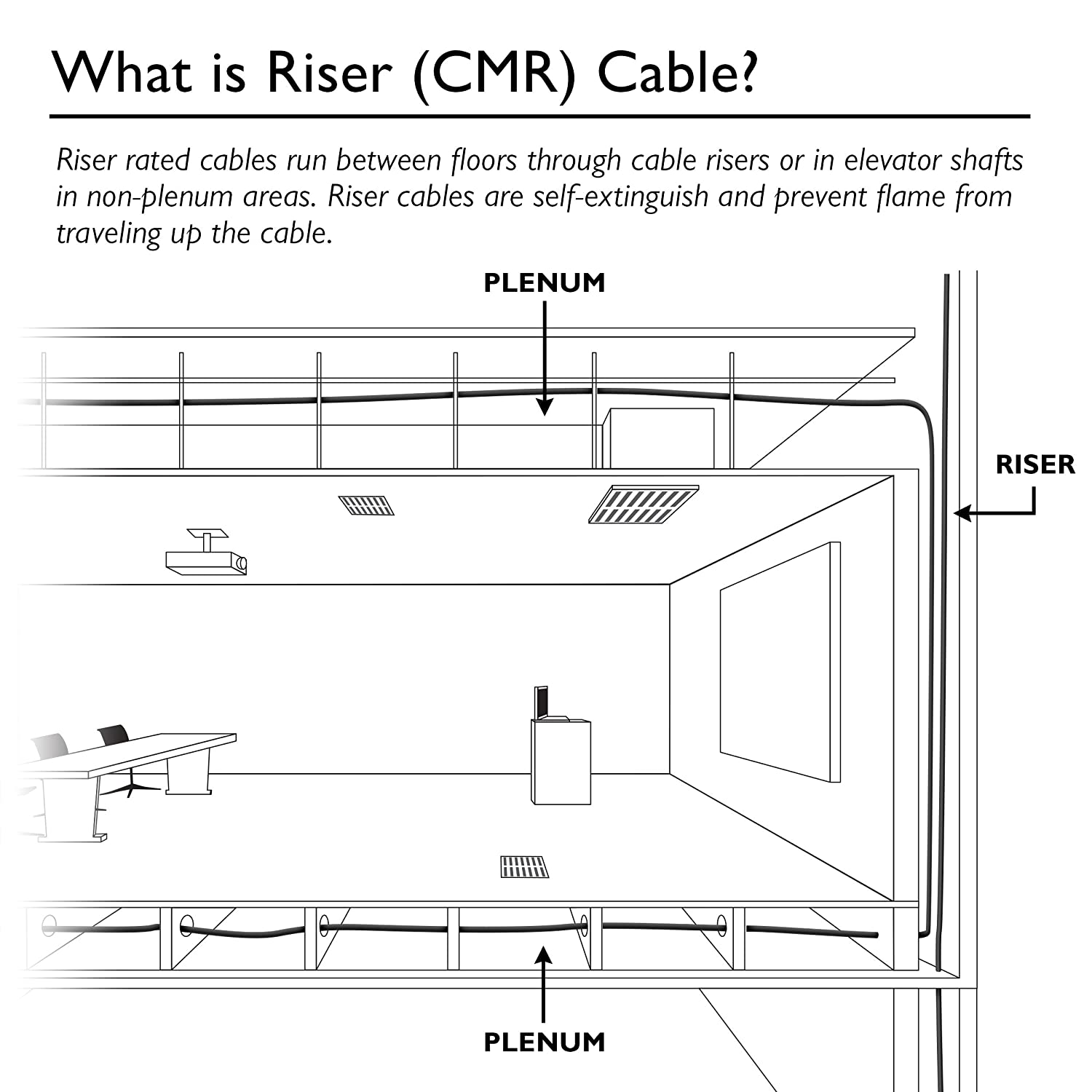 Cat Wiring Diagram Riser Wiring Data - Cat 6 wiring diagram